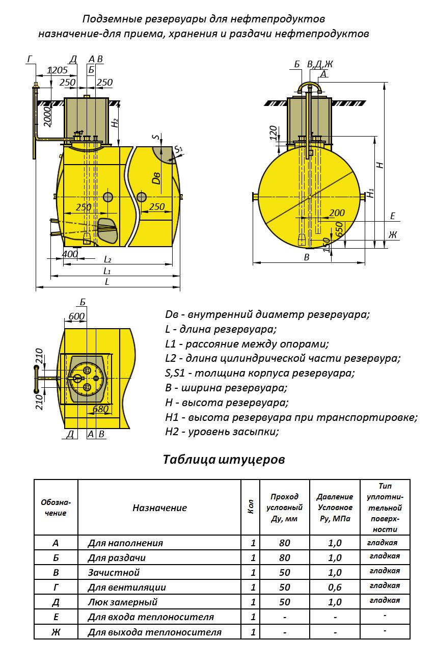Резервуары РГС-60 от компании Газовик